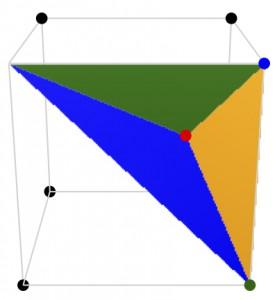 2simplex