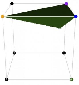 3simplex